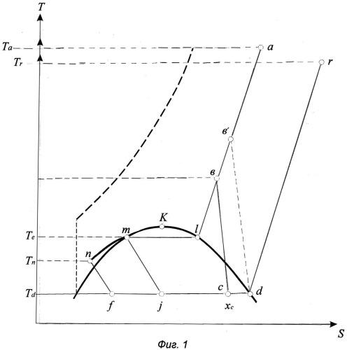Способ производства холода в криогенной компрессорно-детандерной установке разделения воздуха