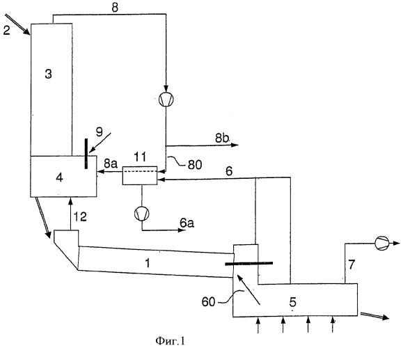 Способ получения цементного клинкера и установка для производства цементного клинкера