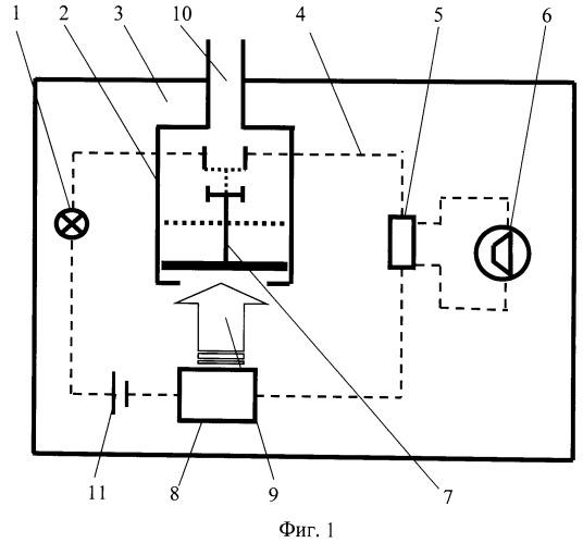 Способ проверки подпора воздуха в обитаемых отделениях танка