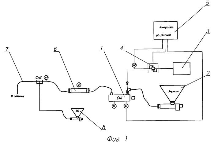 Способ изготовления эмульсионного взрывчатого вещества и заряжания взрывных скважин, смесительно-зарядная машина для реализации способа