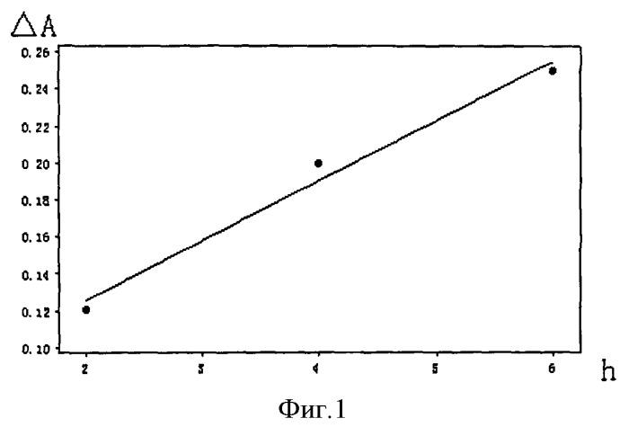 Способ измерения в режиме реального времени толщины пленки не содержащего хром покрытия на поверхности полосовой стали