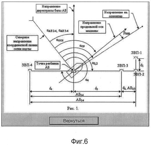 Способ функционирования системы топопривязки и навигации в условиях боевого применения