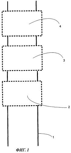 Способ и устройство для измерения расхода влажного газа и определения характеристик газа
