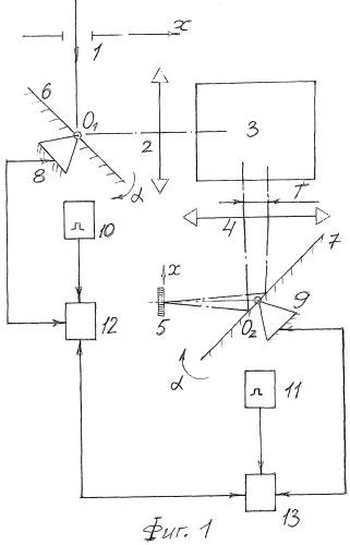 Изображающий фурье-спектрометр