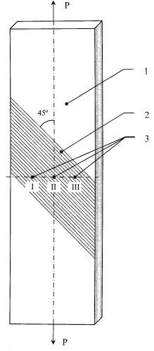 Способ определения механических напряжений в деталях, изготовленных на металлорежущих станках