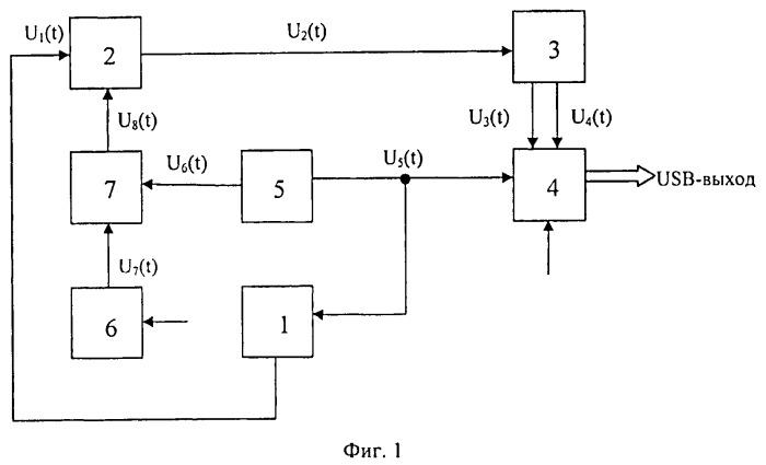 Система обработки сигналов