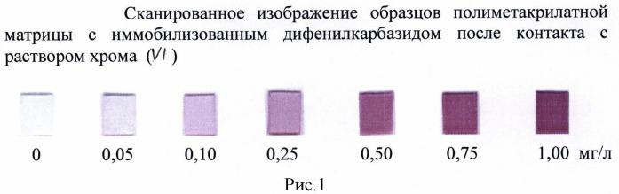 Способ определения хрома (vi)