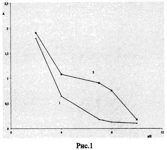 Определение димедрола