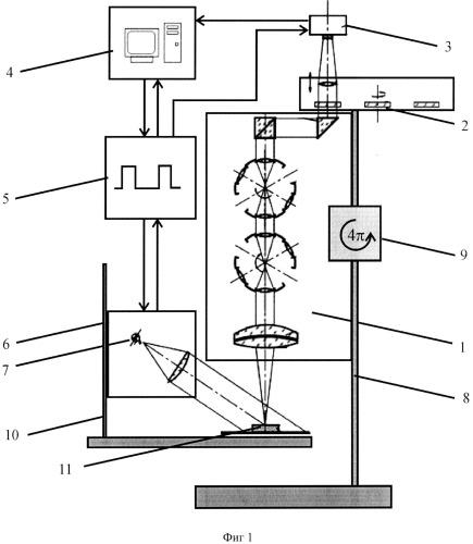 Устройство визуализации биологических объектов с нанометками