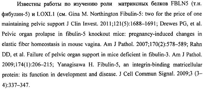 Способ ранней диагностики развивающегося пролапса тазовых органов у женщин репродуктивного возраста при отсутствии клинических признаков