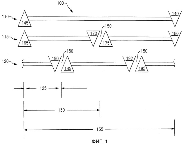 Раздельно-цикловое центрифугирование тест-элементов