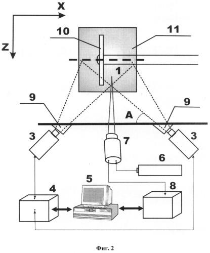 Способ бесконтактной оптико-лазерной диагностики нестационарных режимов вихревых течений и устройство для его реализации