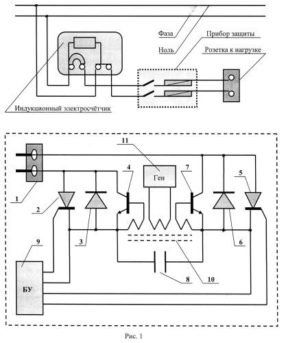 Устройство для проверки индукционных электросчетчиков
