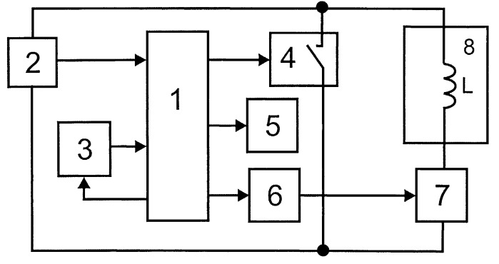 Микроконтроллерное устройство диагностики межвитковой изоляции обмотки электродвигателя по эдс самоиндукции