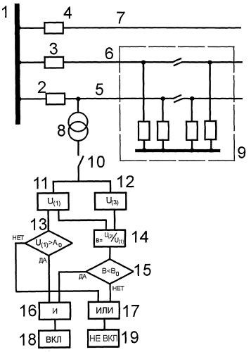 Способ управления автоматическим повторным включением выключателя фидера с контролем короткого замыкания в контактной сети