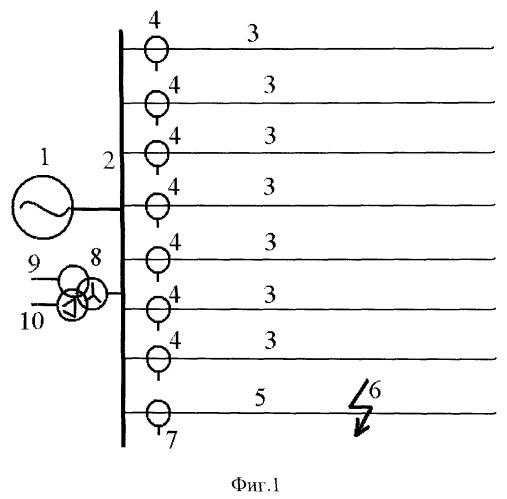 Способ определения дальности до однофазного замыкания на землю в линиях электропередачи