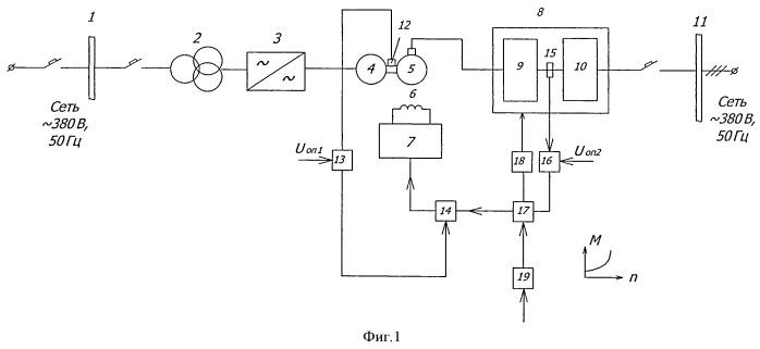 Устройство для испытаний частотно-управляемого гребного электропривода системы электродвижения в условиях стенда