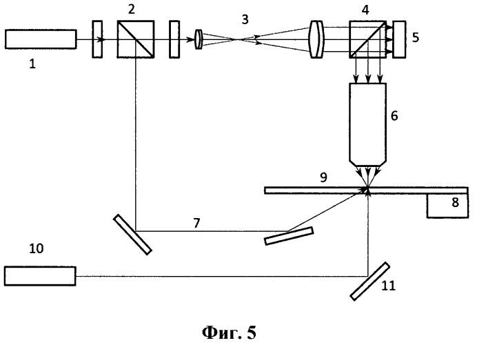 Устройство для записи микроголограмм