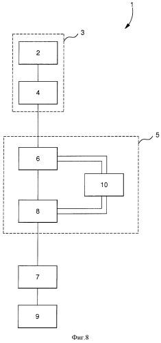 Способ изготовления микромеханического компонента