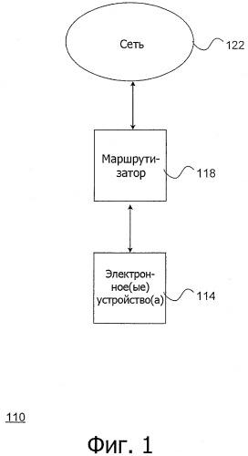Система и способ эффективной реализации улучшенного маршрутизаторного устройства