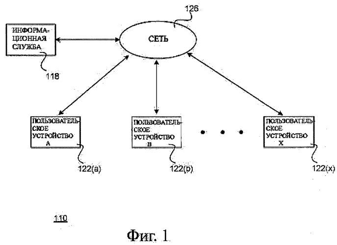 Система и способ распространения купонной информации в электронной сети