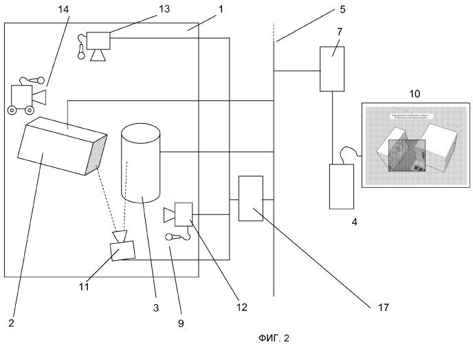 Реализуемые компьютером способ и система для дистанционного контроля производственного процесса