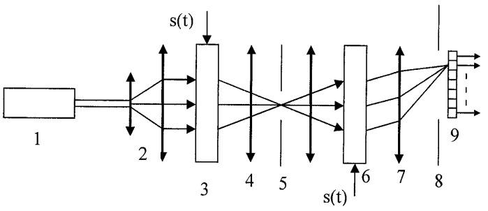 Устройство селекции сигналов по частоте