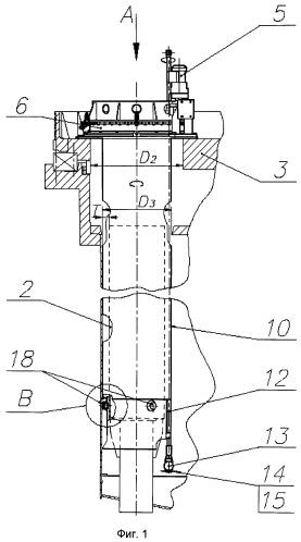 Машина для резки трубопровода