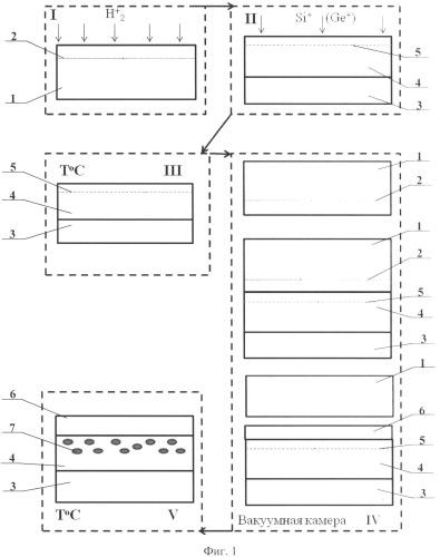 Способ изготовления структуры полупроводник-на-изоляторе