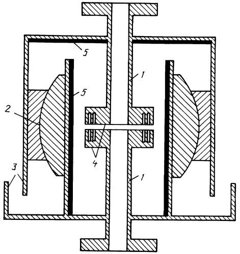 Шарнирное волноводное соединение