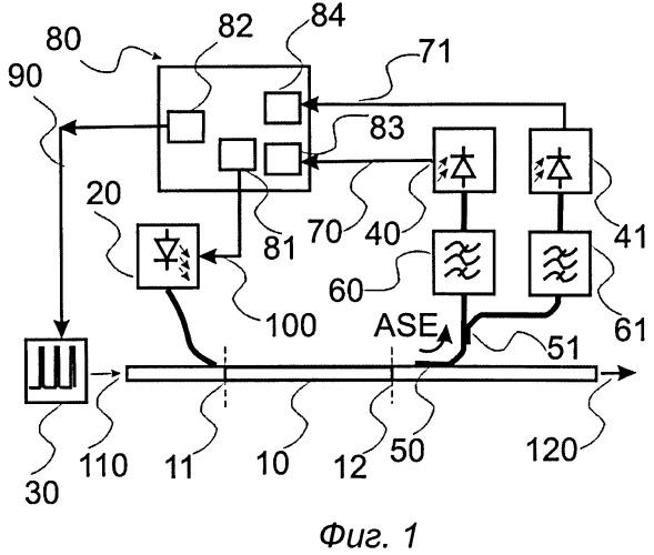 Способ дифференциального контроля инверсии населенности лазерной среды и устройство его реализующее (варианты)