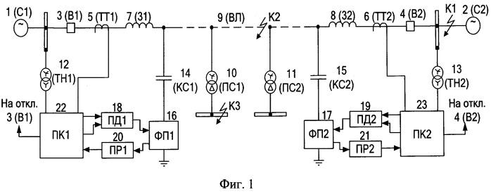 Устройство дифференциально-фазной высокочастотной защиты линии электропередачи с двухсторонним питанием и дальнего резервирования релейных защит и коммутационных аппаратов подстанций, подключенных к ответвлениям