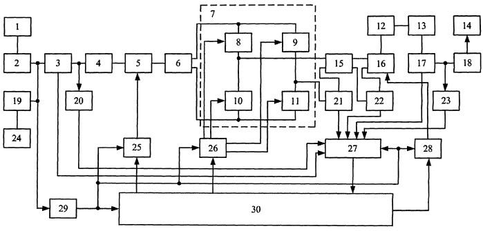 Зарядно-разрядное устройство с рекуперацией электроэнергии в корабельную сеть