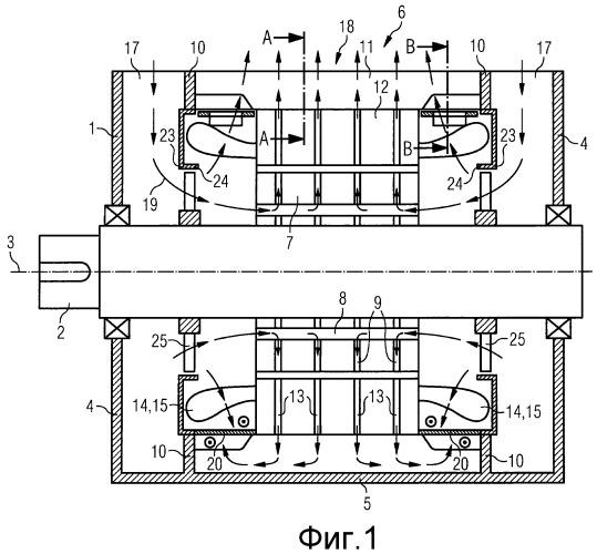 Электрическая машина с радиальными металлическими перегородками для направления охлаждающего воздуха