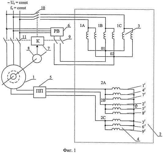 Способ пуска и бесщеточного возбуждения бесконтактной синхронной машины