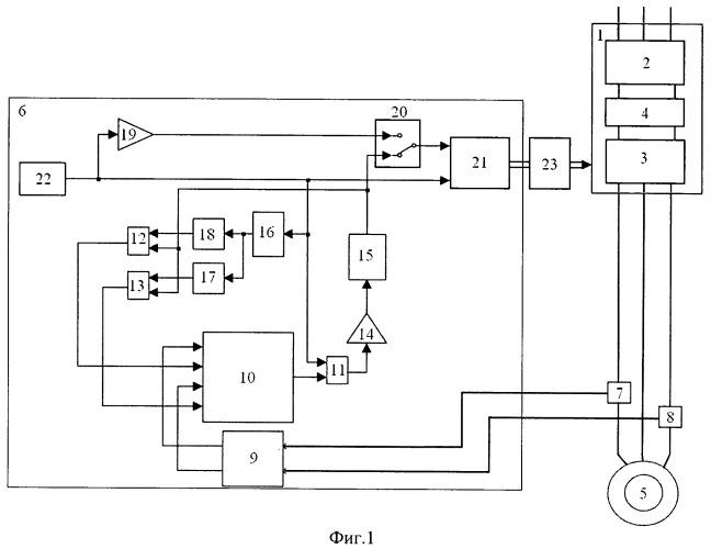 Энергосберегающая система управления асинхронным электроприводом