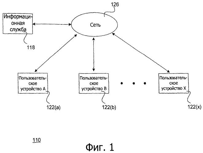 Система и способ эффективного использования транспортного оператора в электронной сети