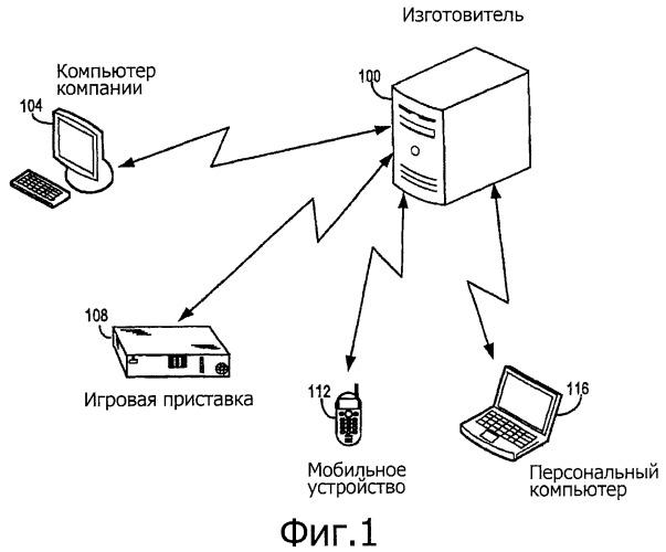 Приложение для обеспечения готовности к первому запуску после извлечения из упаковки, предназначенное для сбора данных для нового компьютера, и способ изготовления