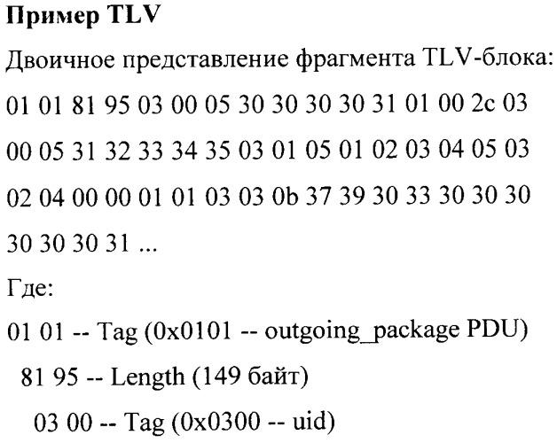 Способ взаимодействия системы контент-провайдера с агрегатором для пакетной передачи sms-сообщений