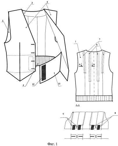 Универсальная модель верхней одежды для школьников