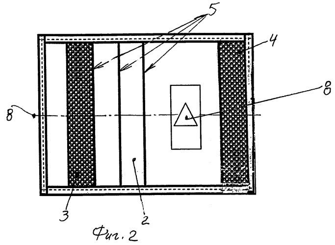 Способ изготовления кошелька с множественными порталами
