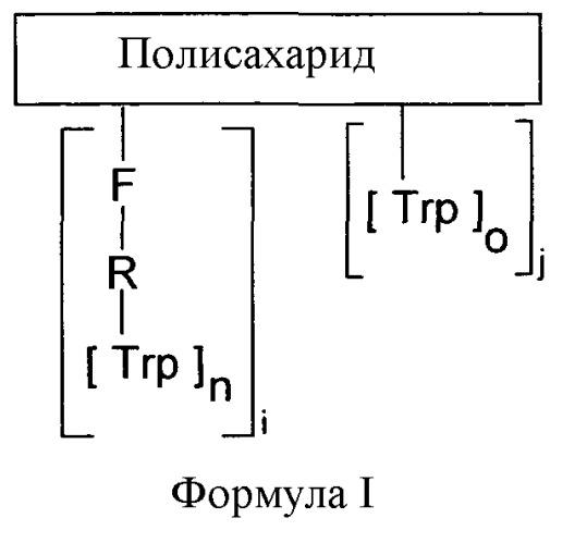 Комплекс, образованный полисахаридом и нвр