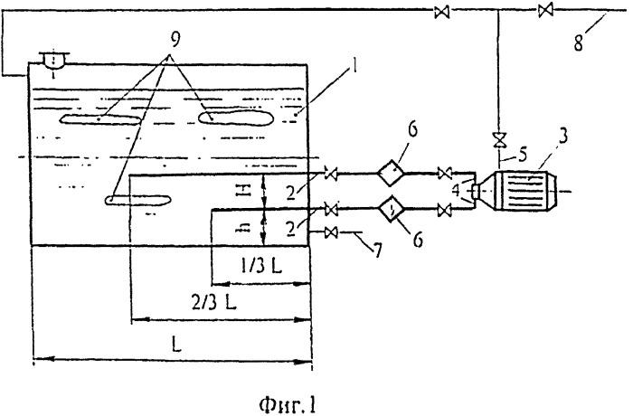 Устройство для приготовления водотопливной эмульсии