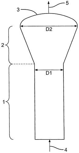 Устройство и способ осуществления реакции газофазной полимеризации в псевдоожиженном слое