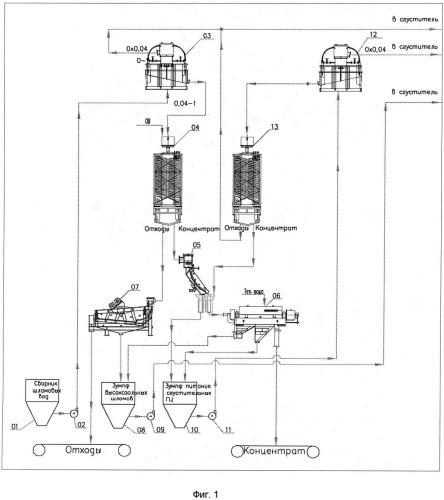 Установка для обогащения угольного шлама в спиральных сепараторах (варианты)