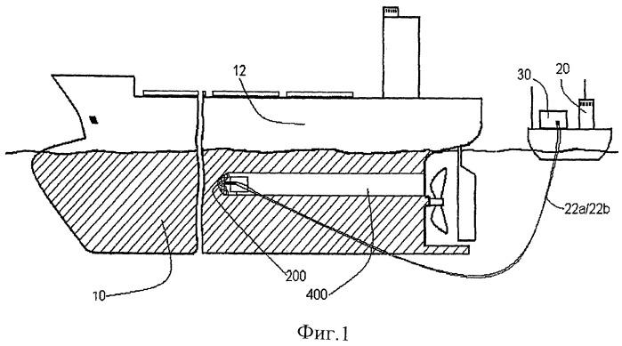 Способ и чистящее оборудование для чистки поверхностей ниже уровня воды