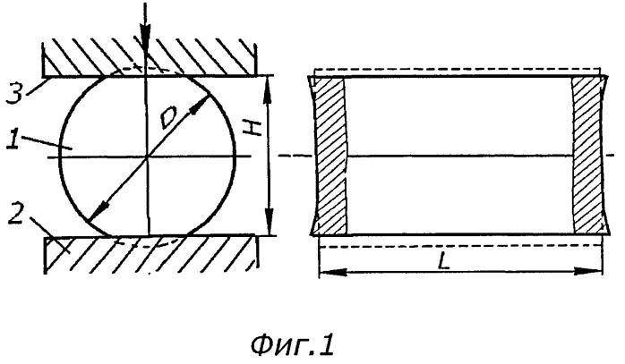 Способ изготовления цилиндрического полуфабриката из цилиндрического слитка легкого сплава горячей обработкой давлением