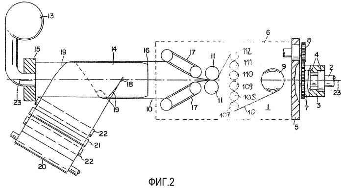Способ и устройство для изготовления полимерной пленки, которая ориентирована под углом к своему продольному направлению