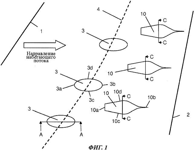 Конструкция с упорядоченными выступами для изменения структуры скачка уплотнения