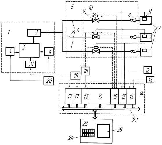 Автоматизированная система управления станцией обеззараживания воды и способ управления производительностью электролизной установки, реализуемый упомянутой системой